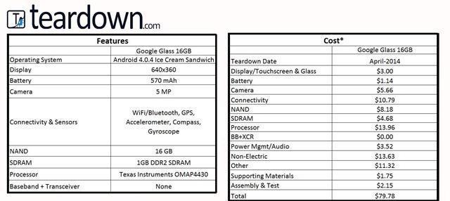 Glass-Cost-Chart
