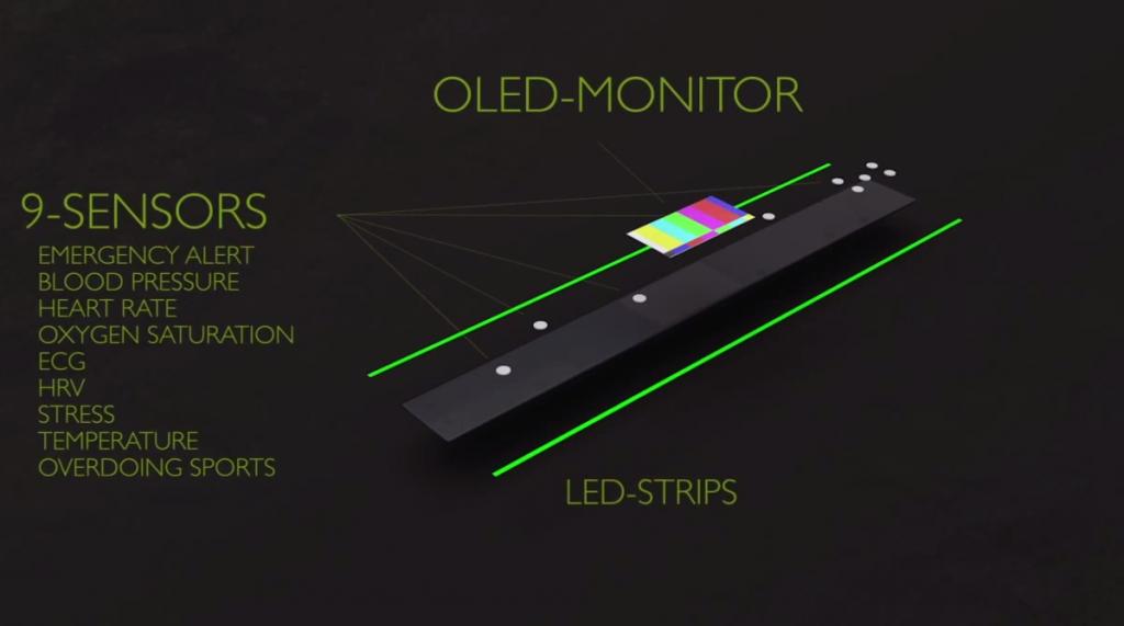 Vidometer Sensors