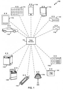 apple-home-automation-patent